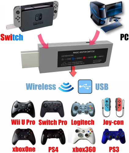 #1 MayFLash Magic NS Wireless Controller Adapter